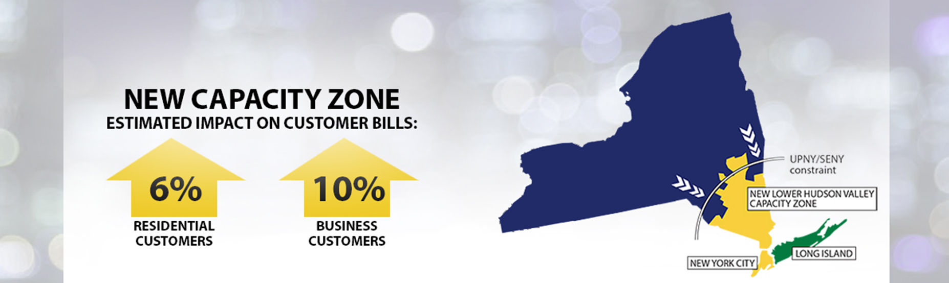 Graphic showing location of the lower NY capacity zone