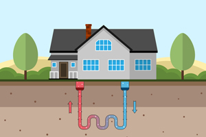 Geothermal heating and cooling system